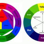 Ý nghĩa màu sắc trong không gian nhà bạn.